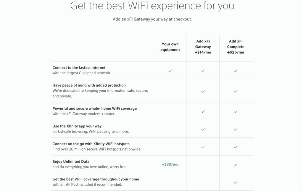 Xfinity wifi plans